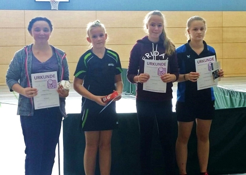 Kreismeisterschaft Jugend 2015